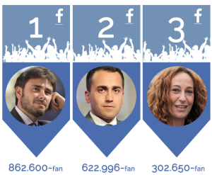 Classifica fan facebook